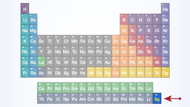 GA_13 Periodic Table