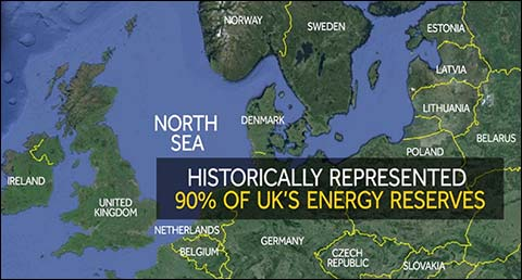 UK's Energy Reserves