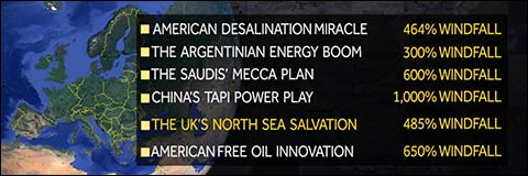 UK's North Sea Salvation