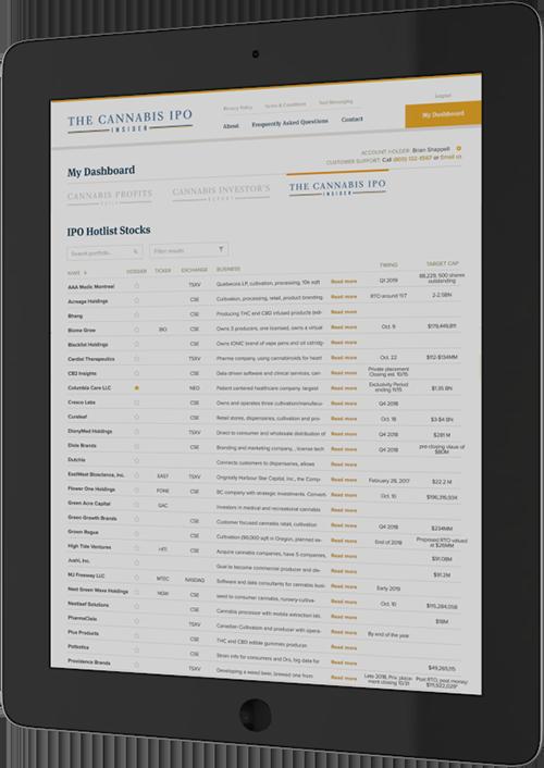 IPO Hotlist