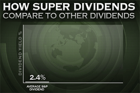 Super Dividends
